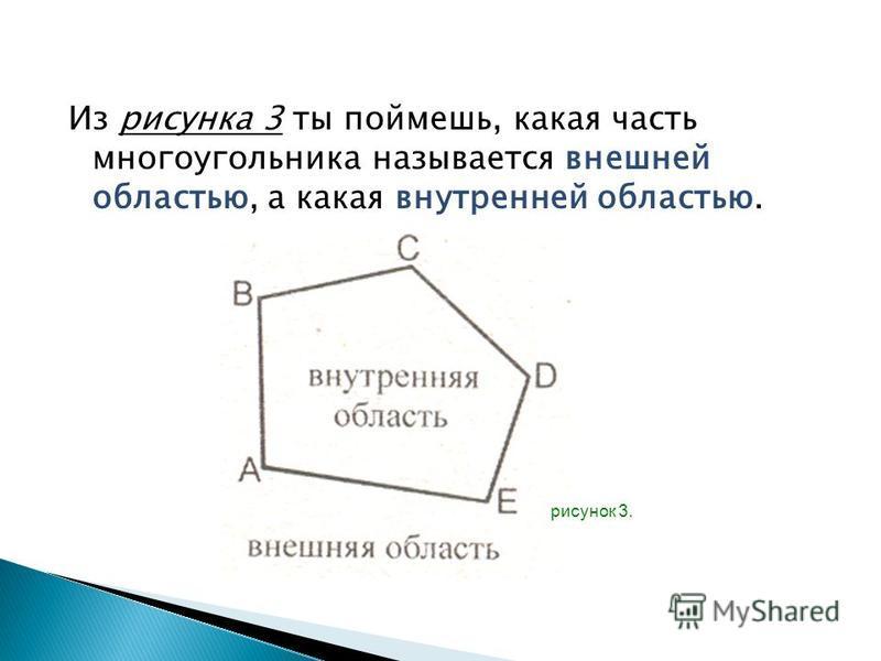 Из рисунка 3 ты поймешь, какая часть многоугольника называется внешней областью, а какая внутренней областью. рисунок 3.