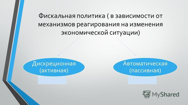 Фискальная политика ( в зависимости от механизмов реагирования на изменения экономической ситуации) Дискреционная (активная) Автоматическая (пассивная)