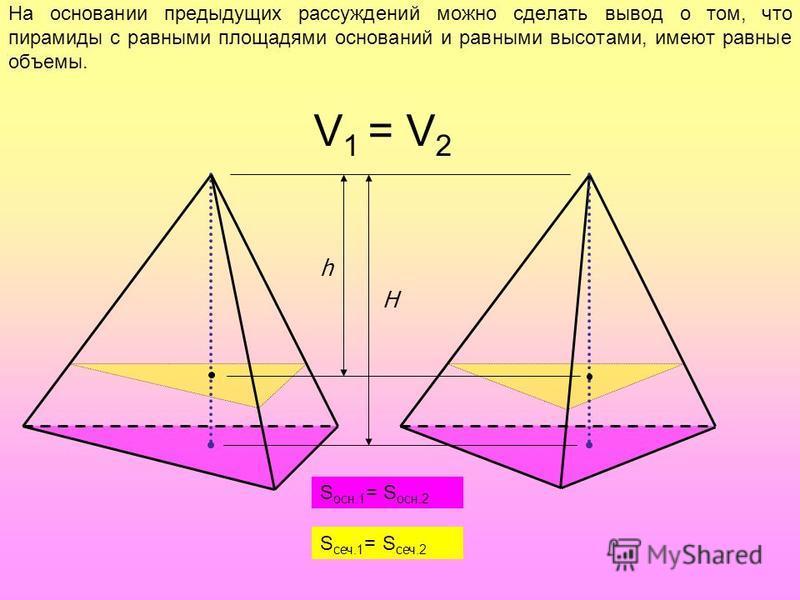 На основании предыдущих рассуждений можно сделать вывод о том, что пирамиды с равными площадями оснований и равными высотами, имеют равные объемы. H S осн.1 = S осн.2 V 1 = V 2 h S сеч.1 = S сеч.2