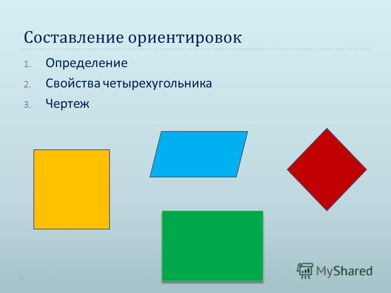 Составление ориентировок 1. Определение 2. Свойства четырехугольника 3. Чертеж