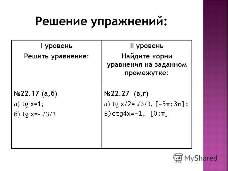 I уровень Решить уравнение: II уровень Найдите корни уравнения на заданном промежутке: 22.17 (а,б) а) tg х=1; б) tg х=- 3/3 22.27 (в,г) а) tg х/2= 3/3, [-3π;3π]; Б)ctg4 х=-1, [0;π]
