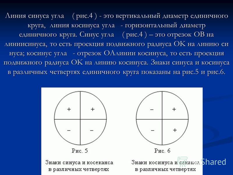 Линия синуса угла ( рис.4 ) - это вертикальный диаметр единичного круга, линия косинуса угла - горизонтальный диаметр единичного круга. Синус угла ( рис.4 ) – это отрезок OB на линии синуса, то есть проекция подвижного радиуса OK на линию синуса; кос