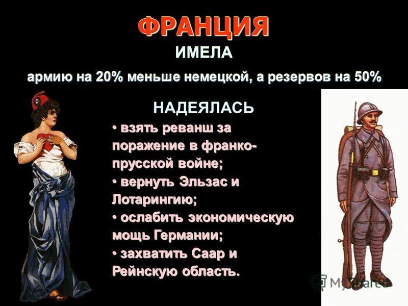 ИМЕЛА армию на 20% меньше немецкой, а резервов на 50% ИМЕЛА армию на 20% меньше немецкой, а резервов на 50% ФРАНЦИЯФРАНЦИЯ НАДЕЯЛАСЬ взять реванш за поражение в франко- прусской войне; взять реванш за поражение в франко- прусской войне; вернуть Эльза