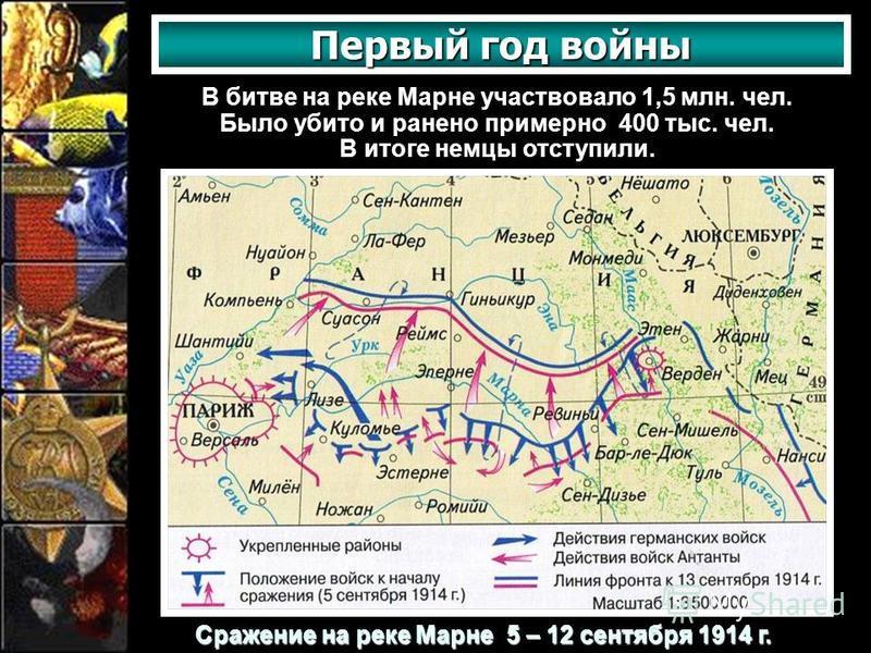 Первый год войны В битве на реке Марне участвовало 1,5 млн. чел. Было убито и ранено примерно 400 тыс. чел. В итоге немцы отступили. Сражение на реке Марне 5 – 12 сентября 1914 г.