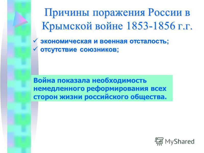 Причины поражения России в Крымской войне 1853-1856 г.г. экономическая и военная отсталость; экономическая и военная отсталость; отсутствие союзников; отсутствие союзников; Война показала необходимость немедленного реформирования всех сторон жизни ро