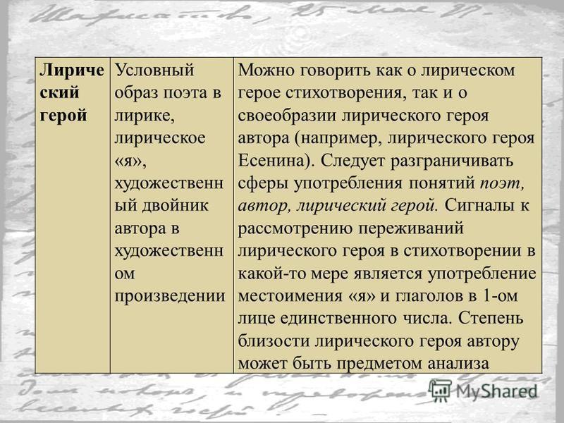 Лириче ский герой Условный образ поэта в лирике, лирическое «я», художественный двойник автора в художественном произведении Можно говорить как о лирическом герое стихотворения, так и о своеобразии лирического героя автора (например, лирического геро