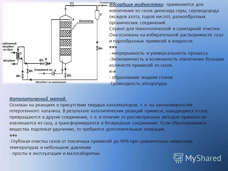 Абсорбция жидкостями: применяется для извлечения из газов диоксида серы, сероводорода оксидов азота, паров кислот, разнообразных органических соединений. Служит для технологической и санитарной очистки. Она основана на избирательной растворимости газ