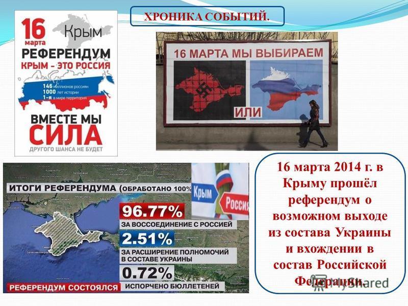 16 марта 2014 г. в Крыму прошёл референдум о возможном выходе из состава Украины и вхождении в состав Российской Федерации. ХРОНИКА СОБЫТИЙ.