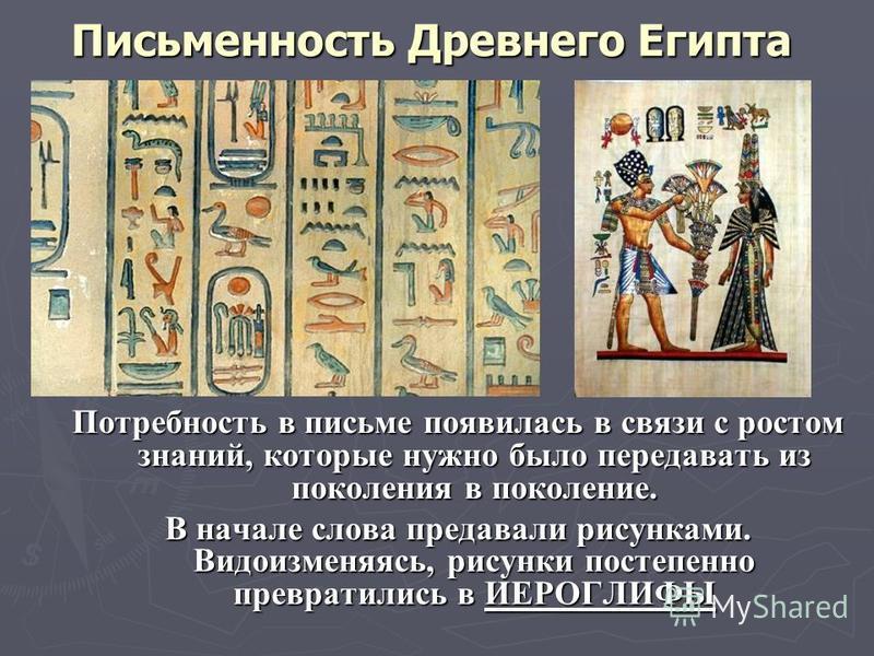 Письменность Древнего Египта Потребность в письме появилась в связи с ростом знаний, которые нужно было передавать из поколения в поколение. В начале слова предавали рисунками. Видоизменяясь, рисунки постепенно превратились в ИЕРОГЛИФЫ