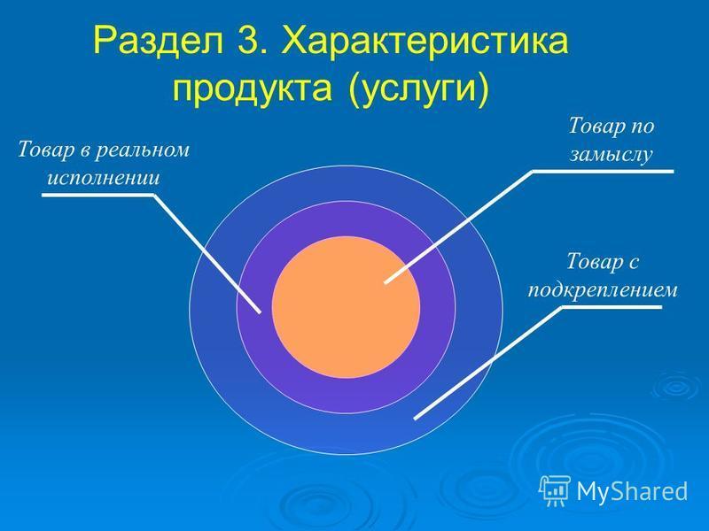 Раздел 3. Характеристика продукта (услуги) Товар в реальном исполнении Товар по замыслу Товар с подкреплением