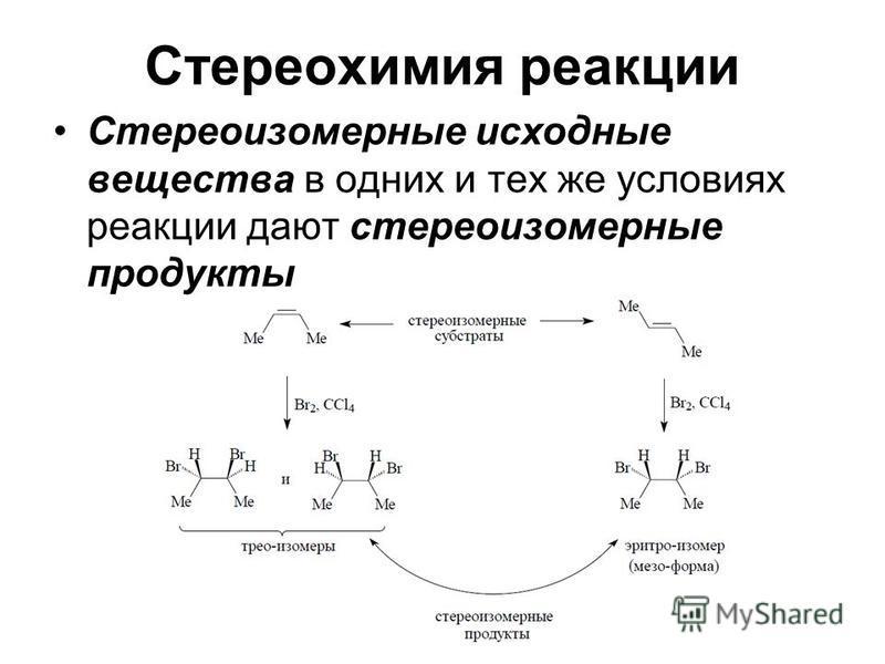 Стереохимия реакции Стереоизомерные исходные вещества в одних и тех же условиях реакции дают стереоизомерные продукты