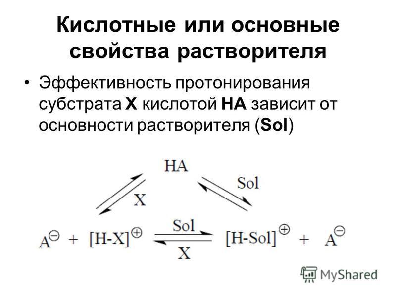 Кислотные или основные свойства растворителя Эффективность протонирования субстрата Х кислотой НА зависит от основности растворителя (Sol)