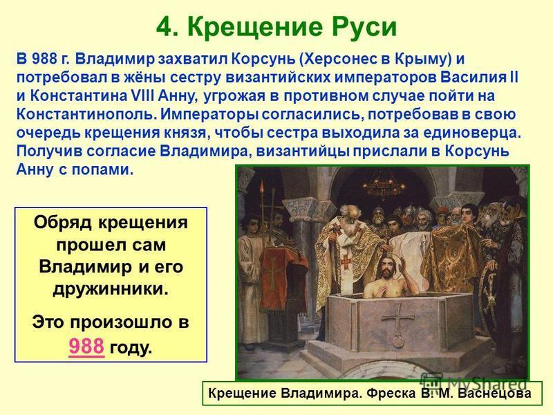 4. Крещение Руси Крещение Владимира. Фреска В. М. Васнецова В 988 г. Владимир захватил Корсунь (Херсонес в Крыму) и потребовал в жёны сестру византийских императоров Василия II и Константина VIII Анну, угрожая в противном случае пойти на Константиноп