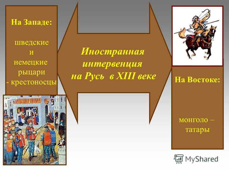 Иностранная интервенция на Русь в XIII веке На Востоке: монголо – татары На Западе: шведские и немецкие рыцари - крестоносцы