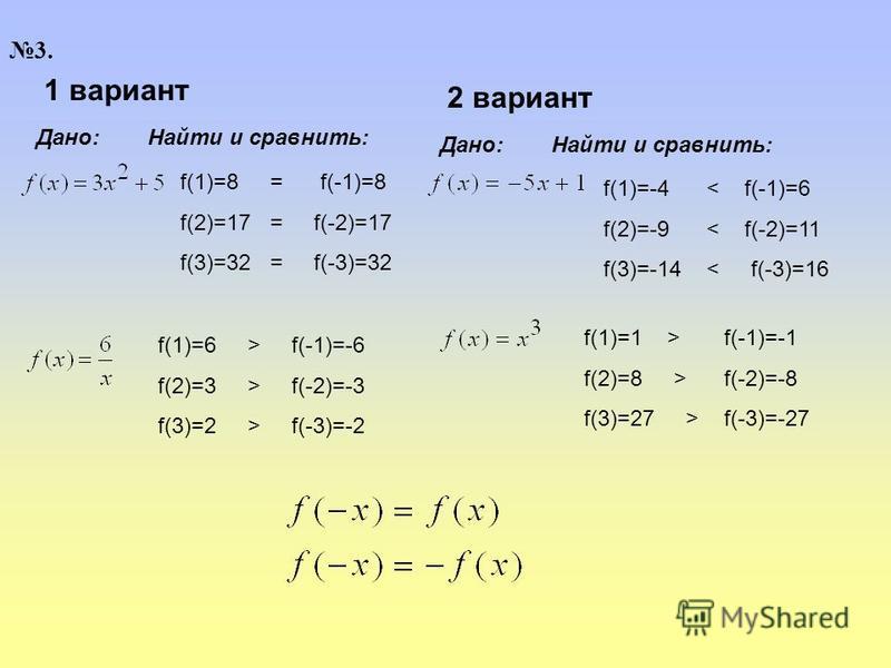 3. 1 вариант Дано:Найти и сравнить: 2 вариант Дано:Найти и сравнить: f(1)=8 = f(-1)=8 f(2)=17 = f(-2)=17 f(3)=32 = f(-3)=32 f(1)=6 > f(-1)=-6 f(2)=3 > f(-2)=-3 f(3)=2 > f(-3)=-2 f(1)=-4 < f(-1)=6 f(2)=-9 < f(-2)=11 f(3)=-14 < f(-3)=16 f(1)=1 > f(-1)=