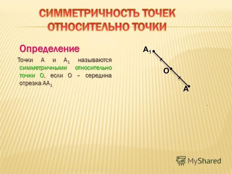 Определение Точки A и A 1 называются симметричными относительно точки О, если О – середина отрезка AA 1 Точки A и A 1 называются симметричными относительно точки О, если О – середина отрезка AA 1 A O A1A1