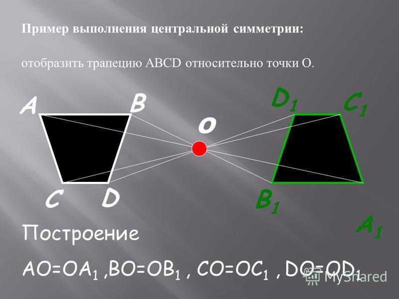 O А B А1А1 D D1D1 C1C1 B1B1 C Пример выполнения центральной симметрии: отобразить трапецию ABCD относительно точки О. Построение AO=OА 1,BO=OB 1, CO=OC 1, DO=OD 1
