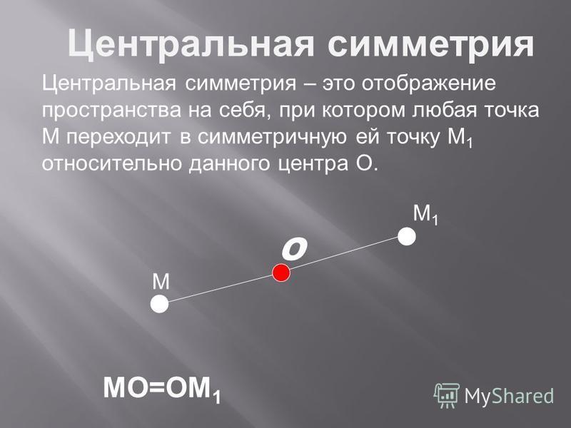 M M1M1 MO=OM 1 O Центральная симметрия Центральная симметрия – это отображение пространства на себя, при котором любая точка М переходит в симметричную ей точку М 1 относительно данного центра О.