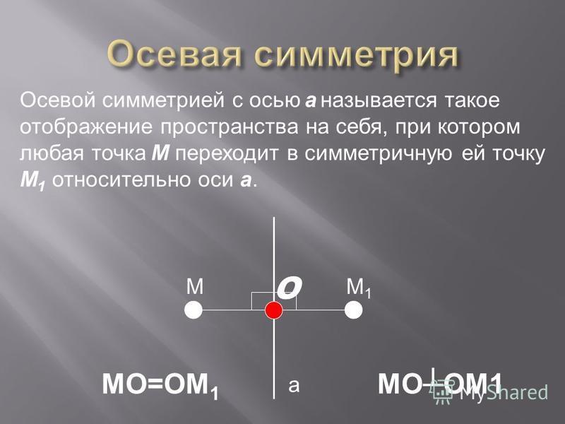 а MM1M1 Осевой симметрией с осью а называется такое отображение пространства на себя, при котором любая точка М переходит в симметричную ей точку М 1 относительно оси а. O MO=OM 1 MOOM1