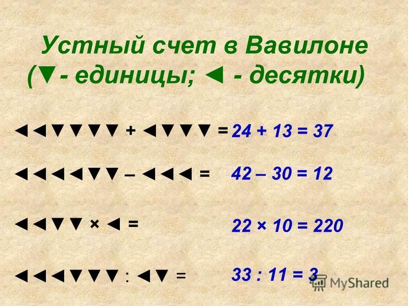 Устный счет в Вавилоне (- единицы; - десятки) + = – = × = : = 24 + 13 = 37 42 – 30 = 12 22 × 10 = 220 33 : 11 = 3