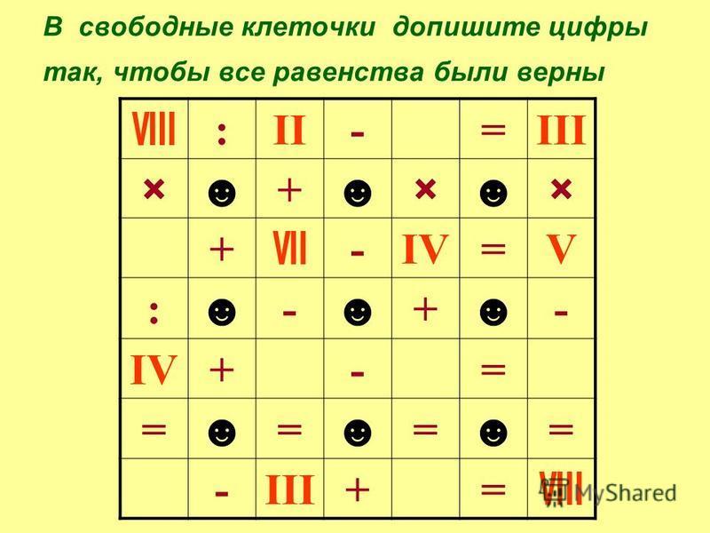 В свободные клеточки допишите цифры так, чтобы все равенства были верны VIII :II-=III ×+×× + VII -IV=V :-+- IV+-= ==== -III+= VIII
