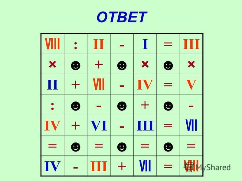 ОТВЕТ VIII :II-I=III ×+×× II+ VII -IV=V :-+- IV+VI-III= VII ==== IV-III+ VII = VIII
