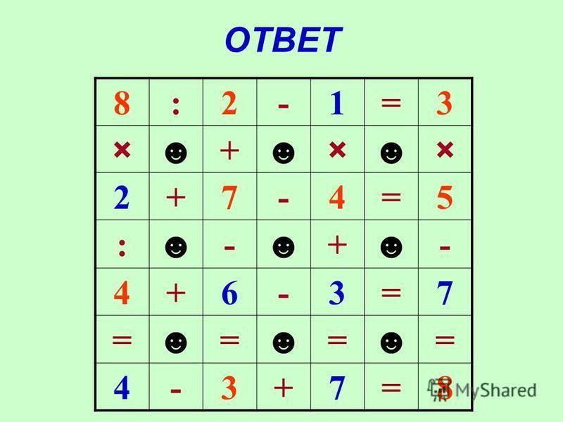 ОТВЕТ 8:2-1=3 ×+×× 2+7-4=5 :-+- 4+6-3=7 ==== 4-3+7=8