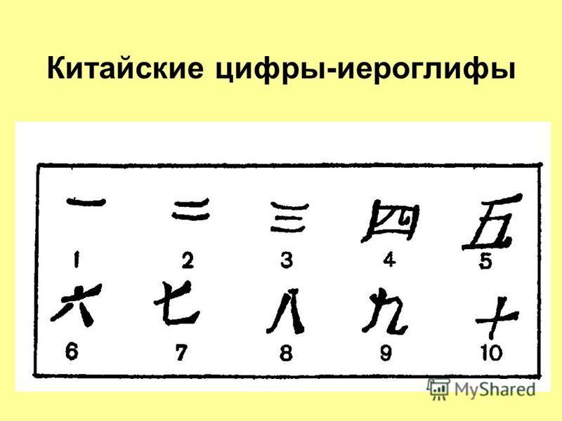Китайские цифры-иероглифы