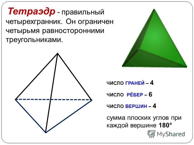 Многогранник, все грани которого правильные и равные многоугольники, называется правильным. Углы при вершинах правильного многогранника равны. Тела Платона Существует пять типов правильных многогранников. Впервые их описал древнегреческий философов П
