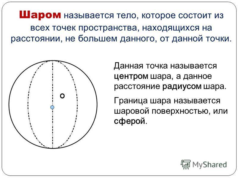 Конусом называется тело, которое состоит из круга – основания конуса, точки, не лежащей в плоскости этого круга, - вершины конуса и всех отрезков, соединяющих вершину конуса с точками основания. Отрезки, соединяющие вершину конуса с точками окружност