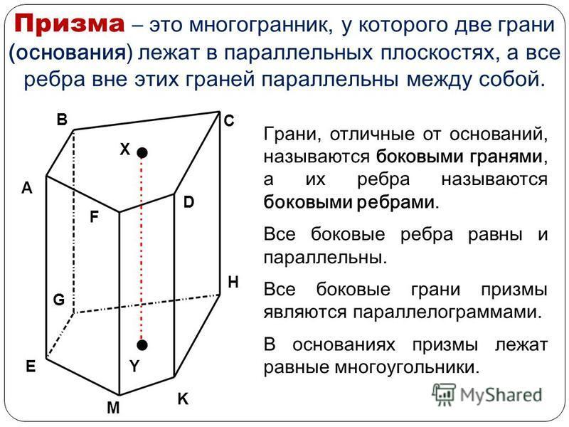 Многогранник выпуклый невыпуклый Многогранник называется выпуклым, если он лежит по одну сторону от каждой из плоскостей, его ограничивающих.