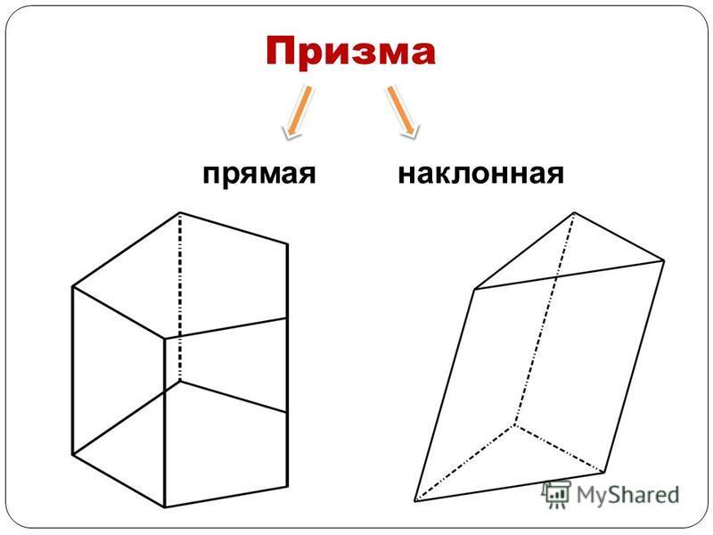 Призма – это многогранник, у которого две грани (основания) лежат в параллельных плоскостях, а все ребра вне этих граней параллельны между собой. Грани, отличные от оснований, называются боковыми гранями, а их ребра называются боковыми ребрами. Все б