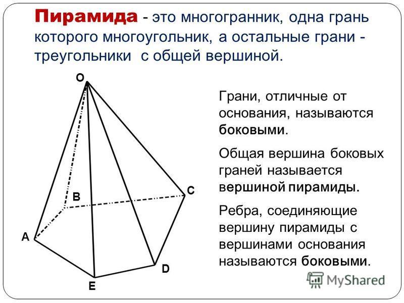 Параллелепипед – призма, у которой основания параллелограммы. У параллелепипеда все грани – параллелограммы. У параллелепипеда противолежащие грани параллельны и равны. Все диагонали параллелепипеда пересекаются в одной точке. A B C D K L M N