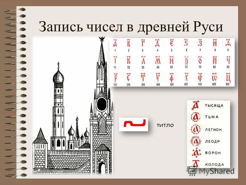 Запись чисел в древней Руси титло