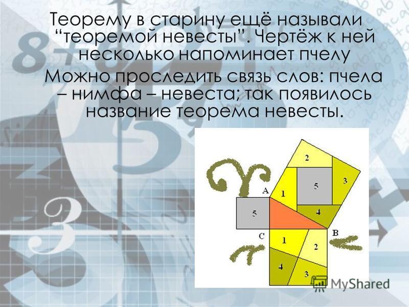 Теорему в старину ещё называли теоремой невесты. Чертёж к ней несколько напоминает пчелу Можно проследить связь слов: пчела – нимфа – невеста; так появилось название теорема невесты.