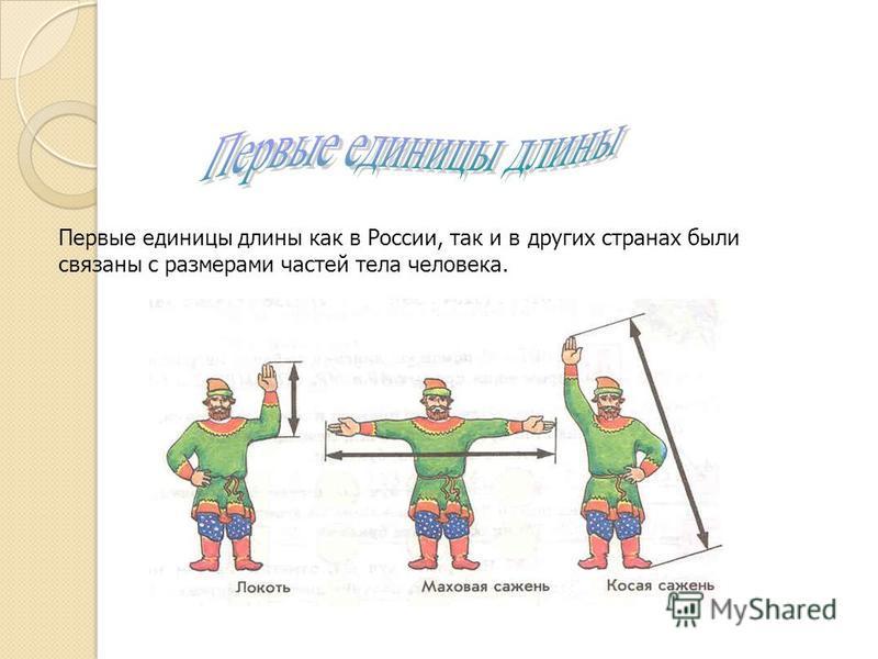 Первые единицы длины как в России, так и в других странах были связаны с размерами частей тела человека.
