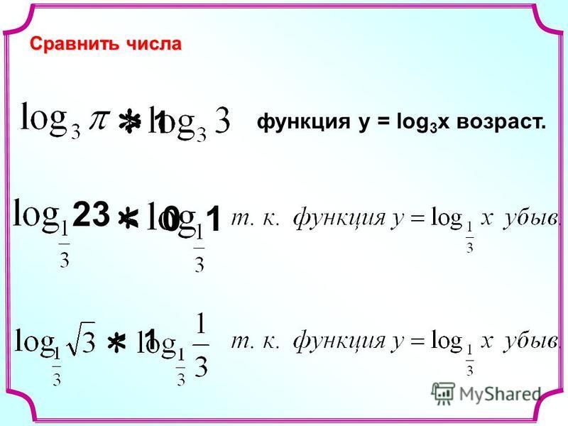 1> функция у = log 3 x возраст. 0 23 1< < 1 Сравнить числа