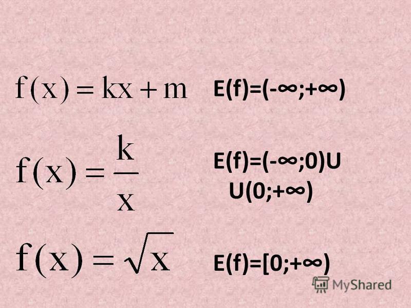 E(f)=(-;+) E(f)=(-;0)U U(0;+) E(f)=[0;+)
