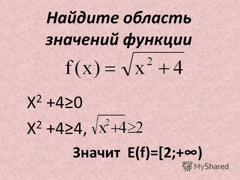 Найдите область значений функции X 2 +40 X 2 +44, Значит E(f)=[2;+)