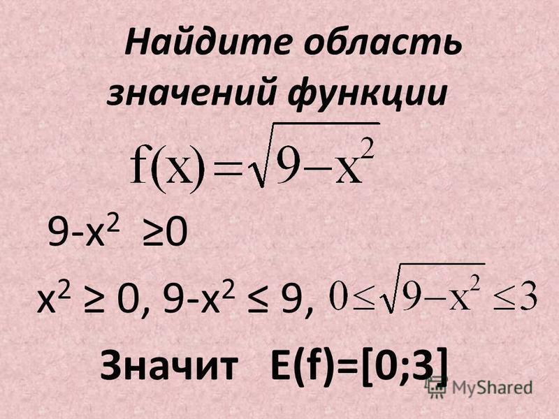 Найдите область значений функции 9-х 2 0 х 2 0, 9-x 2 9, Значит E(f)=[0;3]