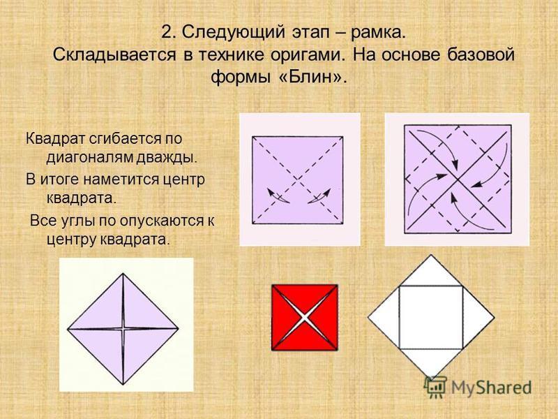 2. Следующий этап – рамка. Складывается в технике оригами. На основе базовой формы «Блин». Квадрат сгибается по диагоналям дважды. В итоге наметится центр квадрата. Все углы по опускаются к центру квадрата.