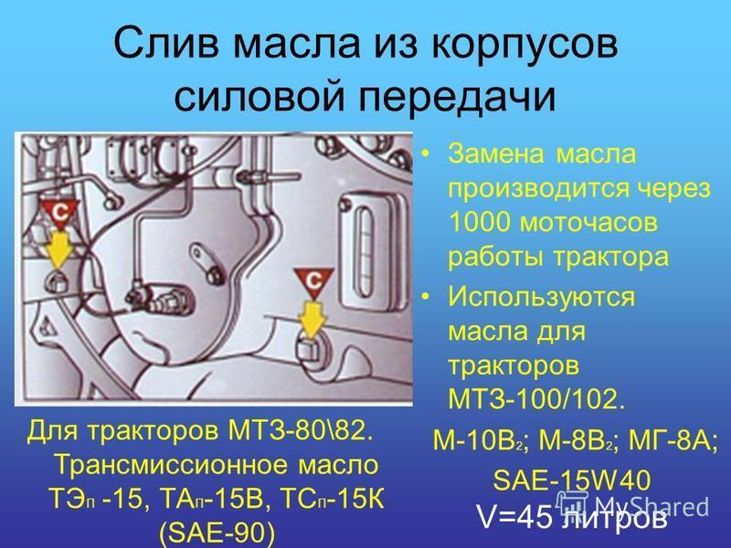 Слив масла из корпусов силовой передачи Замена масла производится через 1000 моточасов работы трактора Используются масла для тракторов МТЗ-100/102. М-10В 2 ; М-8В 2 ; МГ-8А; SAE-15W40 V=45 литров Для тракторов МТЗ-80\82. Трансмиссионное масло ТЭ П -