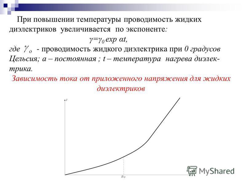 При повышении температуры проводимость жидких диэлектриков увеличивается по экспоненте: γ=γ 0 exp αt, где - проводимость жидкого диэлектрика при 0 градусов Цельсия; a – постоянная ; t – температура нагрева диэлектрика. Зависимость тока от приложенног