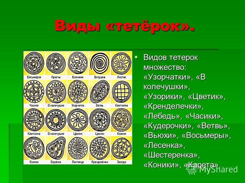 Виды «тетёрок». Видов тертерок множество: «Узорчатки», «В колечушки», «Узорики», «Цветик», «Кренделечки», «Лебедь», «Часики», «Кудерочки», «Ветвь», «Вьюхи», «Восьмеры», «Лесенка», «Шестеренка», «Коники», «Карета». Видов тертерок множество: «Узорчатки