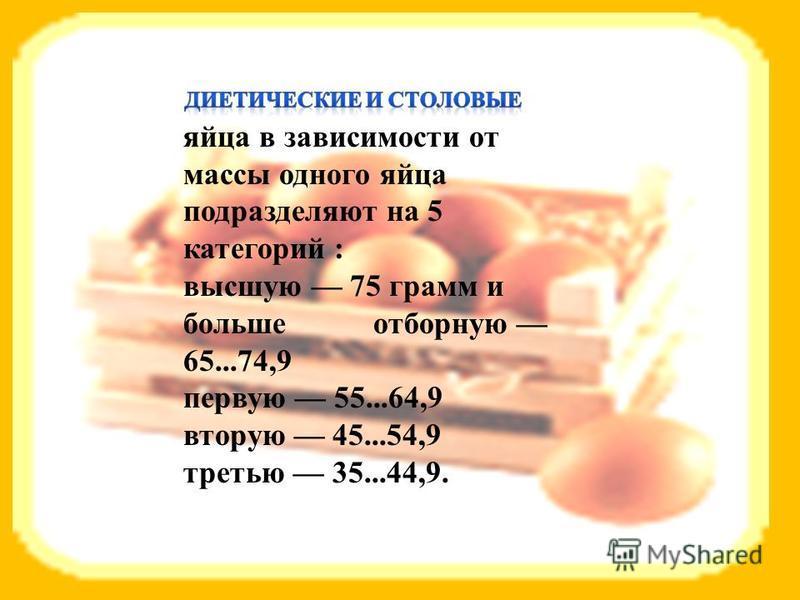 яйца в зависимости от массы одного яйца подразделяют на 5 категорий : высшую 75 грамм и больше отборную 65...74,9 первую 55...64,9 вторую 45...54,9 третью 35...44,9.