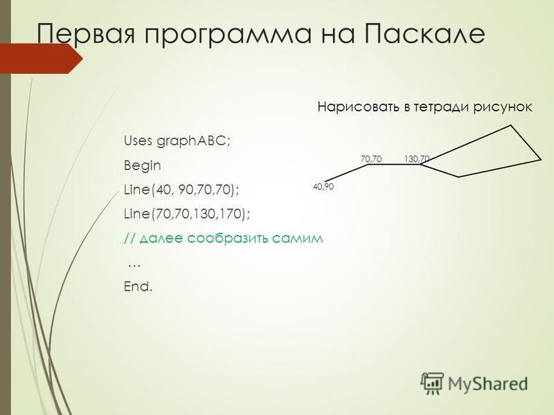 Первая программа на Паскале Uses graphABC; Begin Line(40, 90,70,70); Line(70,70,130,170); // далее сообразить самим … End. 40,90 70,70130,70 Нарисовать в тетради рисунок