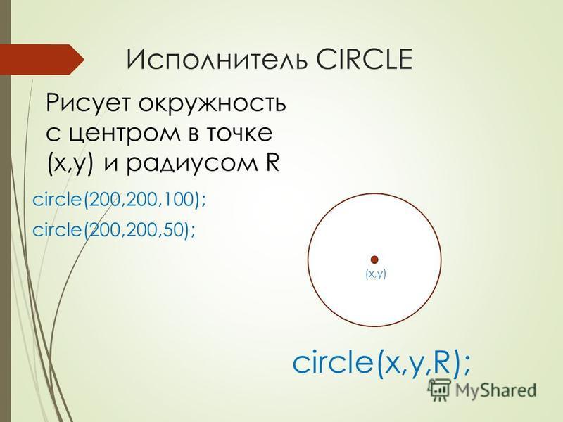 Исполнитель CIRCLE circle(200,200,100); circle(200,200,50); Рисует окружность с центром в точке (x,y) и радиусом R (x,y) circle(x,y,R);