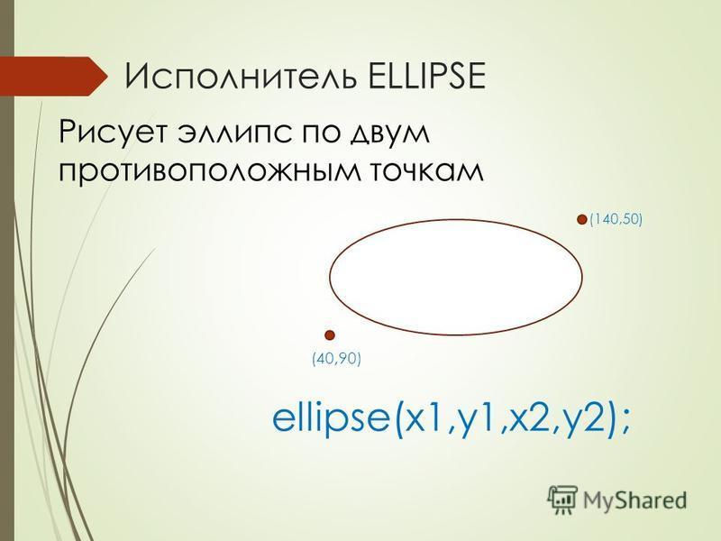 Исполнитель ELLIPSE ellipse(x1,y1,x2,y2); Рисует эллипс по двум противоположным точкам (40,90) (140,50)