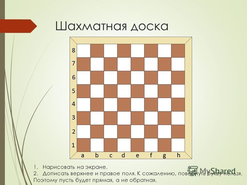 Шахматная доска 1. Нарисовать на экране. 2. Дописать верхнее и правое поля. К сожалению, повернуть букву нельзя. Поэтому пусть будет прямая, а не обратная.