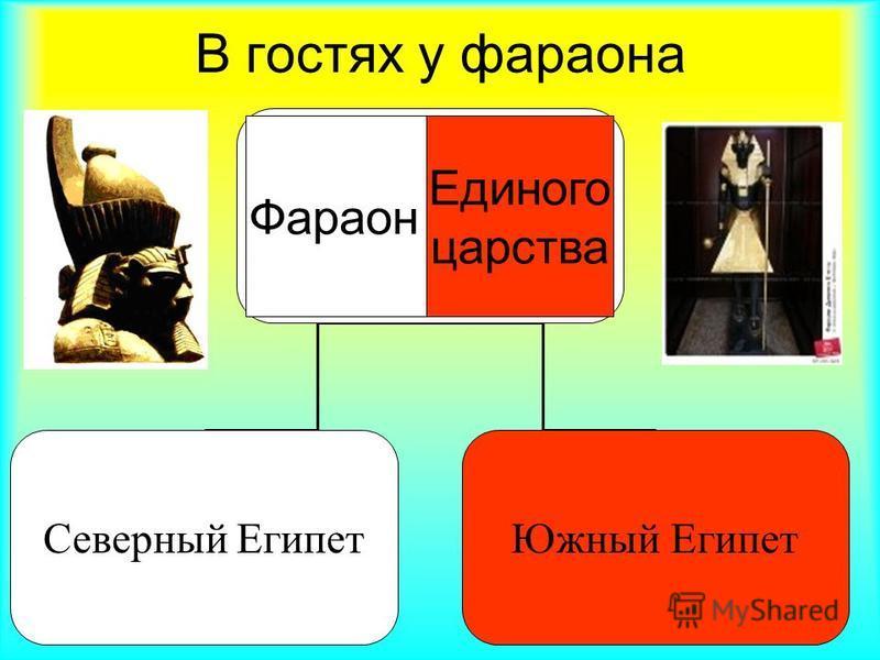 В гостях у фараона Северный Египет Южный Египет Фараон Единого царства